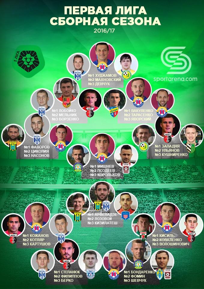 1-liga_BEST_XI
